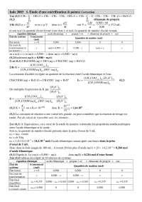 Exercices  - biochimie - Étude d'une estérification - correction
