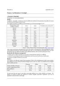 Travaux pratiques de mathématique 20