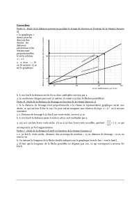 Travaux pratiques de mathématique 2 - 2° partie