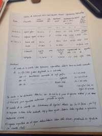 Auditoría 06 2014