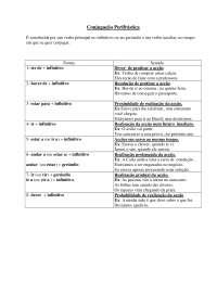 Conjugação perifrástica, Notas de estudo de Linguística