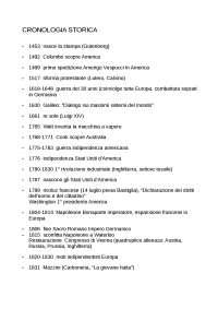 Cronologia principali date storiche dal 1453 al 2002