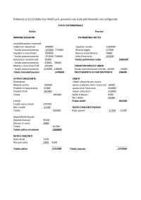 """Modulo 02: """"esercitazion riclassificazione bilancio"""""""