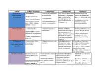 Tabla micologia