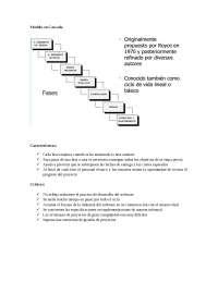 Modelos y ciclos de vida (ingenieria)