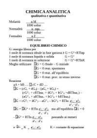 schemi di Chimica analitica