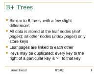 Threaded tree