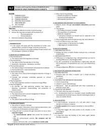 061711 mo1 pharma review of basic pharmacology team9