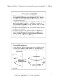 Slide Gusci assialsimmetrici