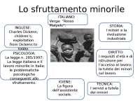 Tesina di maturità - Lo sfruttamento minorile