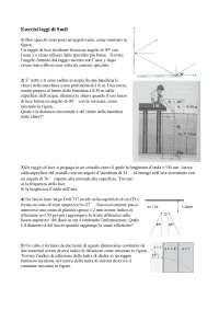 Esecizisnell dispersione e leggi snell