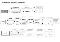 Schema per lanalisi grammaticale