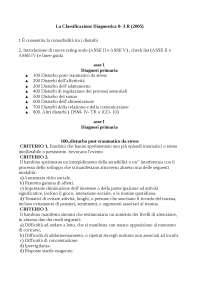 Classificazione diagnostica della salute mentale e dei disturbi di sviluppo nell'infanzia CD:0-3R