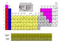 3 tavola periodica e propriet periodiche.pptx;filename*= utf 8''3 tavola periodica e proprietà periodiche