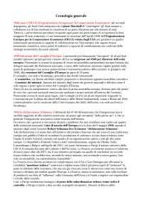 Storia dell'integrazione europea - Leonardo Rapone