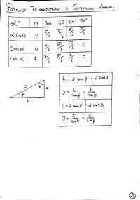 Formulario per Fisica 1