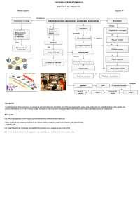 Administración de operaciones y cadena de suministros