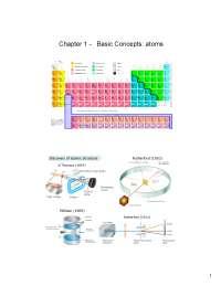 Inorganic chapter 1