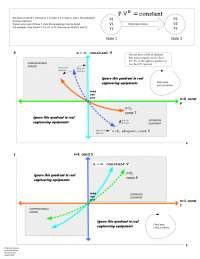 polytropic polytropic, Exercises for Environmental Law and Policy