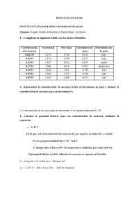 practicas 2