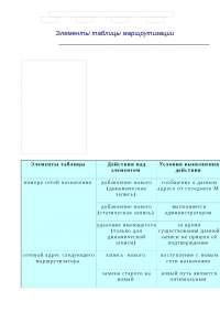 Анализ механизма формирования и распределения финансовых результатов в условиях перехода к рыночной экономике диплом по экономике