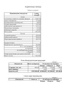Доходы и расходы промышленных предприятий курсовая по новому или неперечисленному предмету