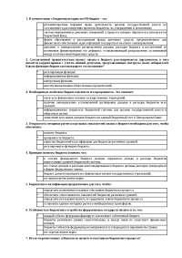 Тесты_по_бюджету.doc реферат по деньгам и кредитованию