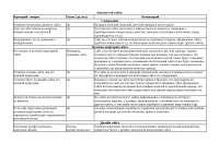Анализ web сайта доклад по электронной коммерции