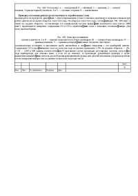 Проверка состояния двигателя на токсичность отработавших газов автомобилю Москвич