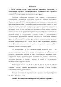 Контрольная работа по трудовому праву в области юриспруденции