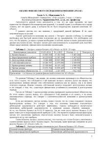Анализ финансового положения на примере предприятия