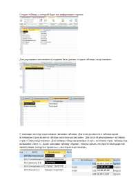 Отчет по базе данных