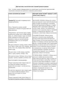 диагностика экологических знаний дошкольников