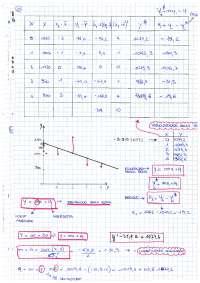 Esercizi svolti di statistica descrittiva 3