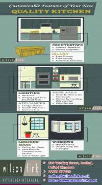 Customizable Features of Your New Kitchen by Wilson Fink