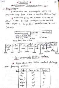microwave engineering I unit notes