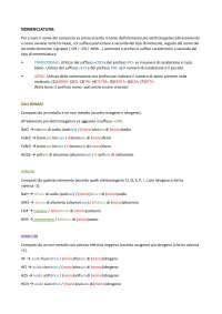 Schema riassuntivo della Nomenclatura, Schemi e mappe concettuali di Chimica