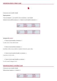 Tema 1: NOMI REGOLARI DELLA PRIMA CLASSE