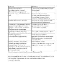 Плюсы и минусы современной системы образования РФ.