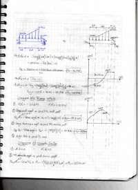 Diagramas de fuerza cortante y momento flector