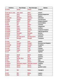 verbi irregolari di inglese, tabella con i verbi irregolari
