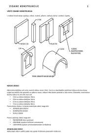 konstrukcija - serklazi, zidovi