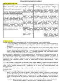 Collaborative management research - Shani, Guerci,Cirella