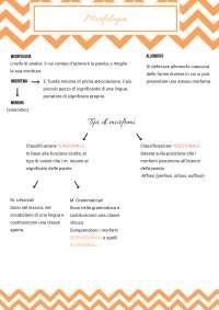 Schema di morfologia più esercizi