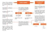 Mappa concettuale - Karl Marx