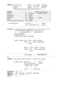 latinskiii1 prvi razred srednje, Beleške' predlog Latinski jezik