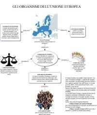 Mappa unione europea