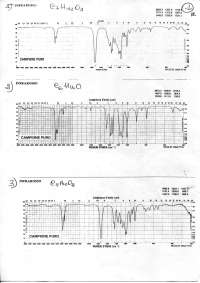 Analisi IR risolte con formule verificate