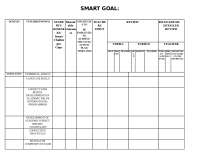 GOAL setting form for achieving your goals