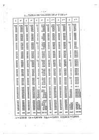 tablas estadística